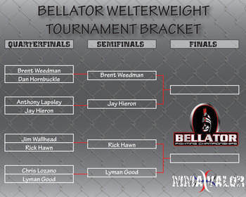 Bellator-bracket-welterweight1_display_image