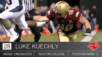 28kuechly_display_image