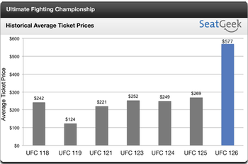 Seatgeek_ufc-1261_medium_display_image