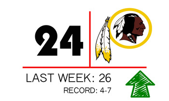 24redskins_display_image