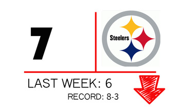 New7steelers_display_image