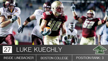 27kuechly_display_image