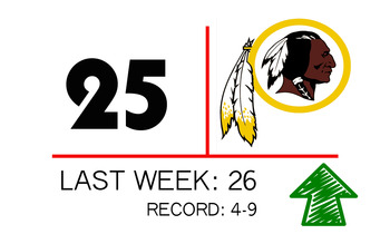 25redskins_display_image