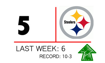 5steelers_display_image