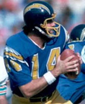 Danfouts_display_image