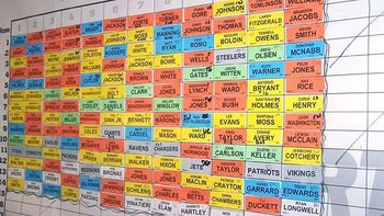 Nfl_draft_board_576_display_image