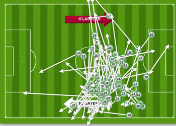 An amazing 80 of Badstuber's 81 passes against Kaiserslautern found their target. Image courtesy of www.bundesliga.de