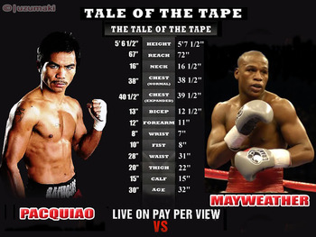 Manny-pacquiao-vs-mayweather_display_image