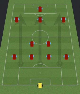 4-2-3-1_display_image