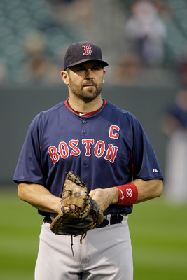 With Jason Varitek's retirement, the Red Sox will be looking for a new backup catcher in 2012