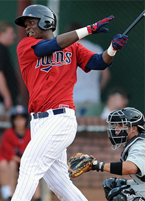 Miguel_sano_twins_prospect_display_image