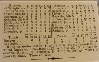 1876boxscore_display_image