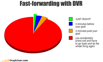 Funny-graphs-forwarding-dvr_display_image