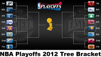 Nba-playoffs-2012-tree-bracket_display_image