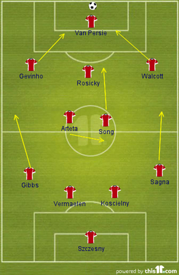 A tactical setup of the XI of the Season (via This11.com)