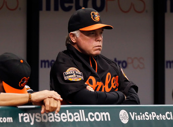 Buck Showalter's contract runs through 2013