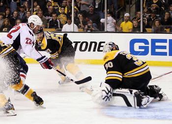 The Bruins may get salary cap relief by trading the rights to Tim Thomas.