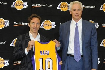 Nash-kupchak_display_image