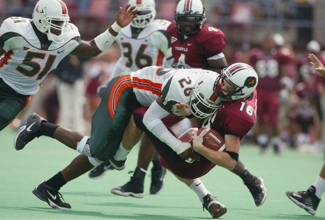 Image Result For Miami Hurricanes Bleacher Report