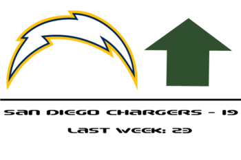 19chargers_display_image