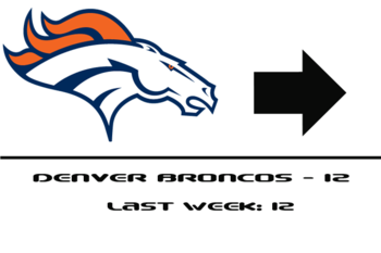 12broncosnew_display_image