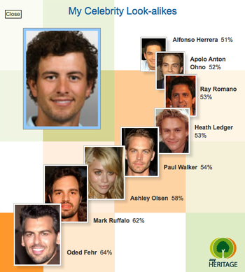 Adam_lookalikes_original_display_image