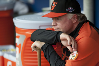Showalter managing the Wild Card game against the Rangers Oct. 5.