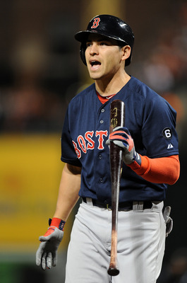 It may be time for the Red Sox to trade Jacoby Ellsbury.