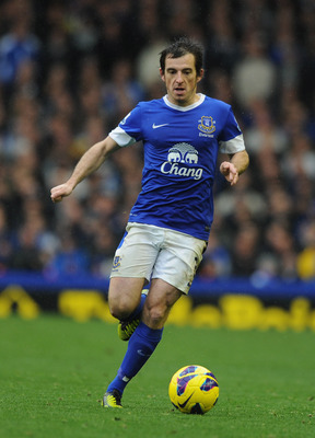 Leighton Baines should join teammate Phil Jagielka in the England starting 11.
