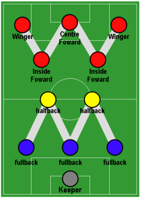 Football_formation_-_wm_display_image