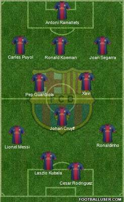 Barça All-Time Starting XI