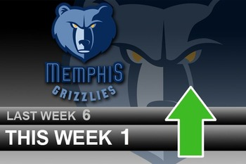 Powerrankingsnba_grizzliesup_original_display_image