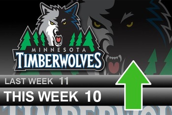 Powerrankingsnba_timberwolvesupcopy_original_display_image