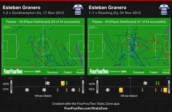 Granero_display_image