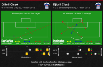 Cisse_display_image