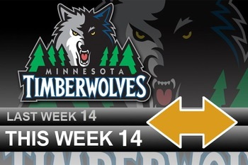 Powerrankingsnba_timberwolvesholdcopy_display_image