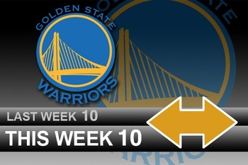 Powerrankingsnba_warriorsholdcopy_display_image