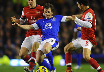 Leighton Baines has attracted a host of admirers with his performances this year