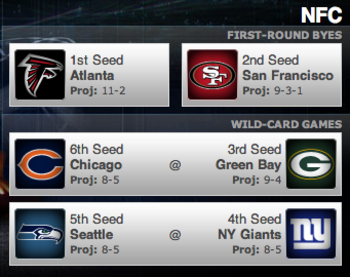 Screen capture from ESPN.com's Playoff Machine