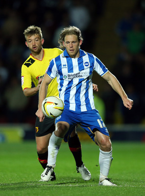 Linked Previously: Will Mackail-Smith Finally become a Canary?