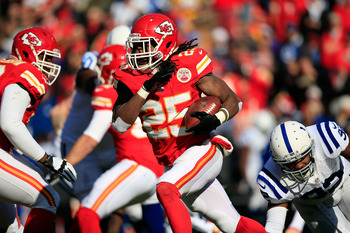 Jamaal Charles has run for 150 yards three times this season, four fewer than Adrian Peterson.