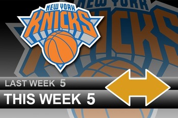 Powerrankingsnba_knickshold_display_image