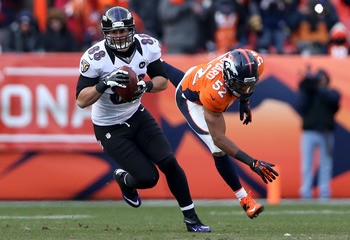 Dennis Pitta was not targeted often, but made his presence felt against Denver.