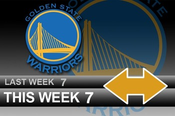 Powerrankingsnba_warriorshold_display_image