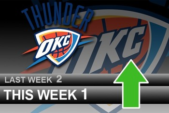 Powerrankingsnba_thunderup_display_image