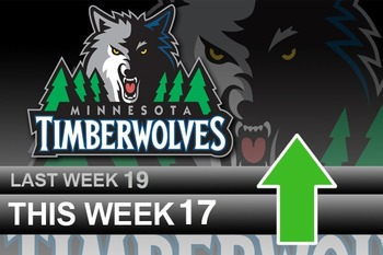 Powerrankingsnba_timberwolvesup_display_image