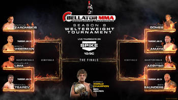 Welterweight brackets. Via Bellator.com