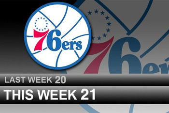 Powerrankingsnba_76ers_display_image