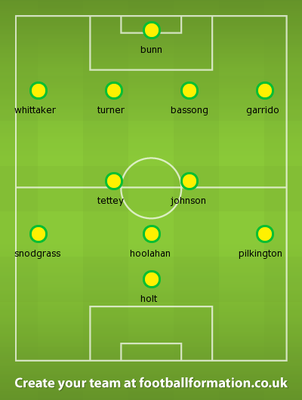 Norwichteamvspurs_display_image