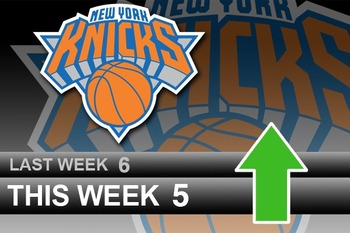 Powerrankingsnba_knicksup_display_image